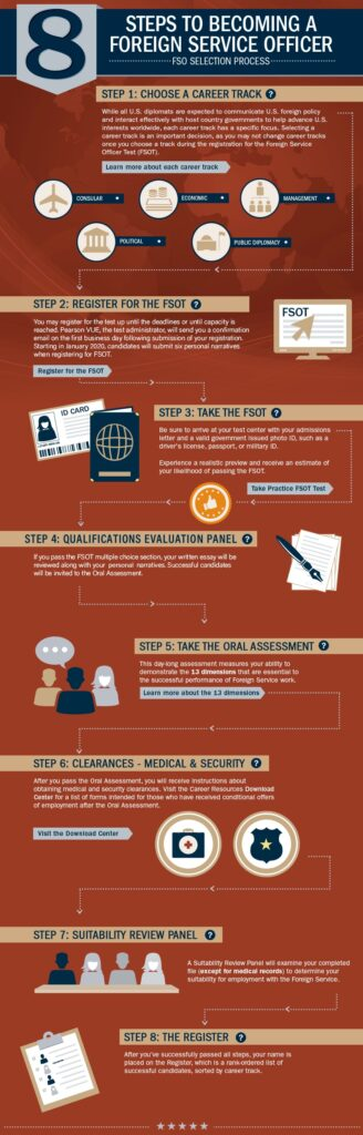 how to become a diplomat 8 steps